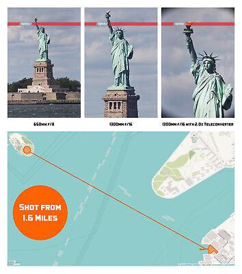 Opteka 650-2600mm Telephoto Lens for Nikon D7500 D7200 D5600 D5500 D3400 6
