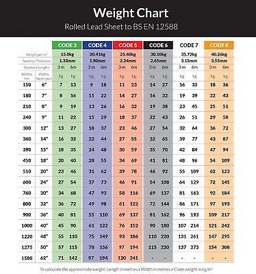 Lead Flashing   Code 3 & 4   Sheet Lead   Lead Rolls   1, 2, 3, 4, 5, & 6m Rolls 2