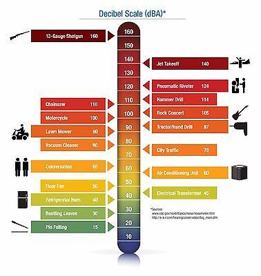 3M Ear Plugs E-A-Rsoft Noise Reduction 33dB Yellow Neon Foam Disposable PICKSIZE 5