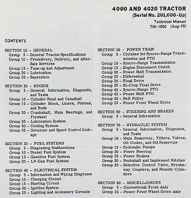 4020 JOHN DEERE Tractor Technical Service Shop Repair Manual ... John Deere Electrical Wiring Diagram on john deere 111h wiring-diagram, john deere 4240 wiring diagrams, john deere ignition switch diagram, john deere wiring harness diagram, john deere solenoid wiring diagram, john deere d wiring diagram, john deere 4030 wiring-diagram, john deere mower wiring diagram, john deere electrical diagrams, john deere 4010 wiring-diagram, john deere ignition wiring diagram, john deere 4100 wiring-diagram, john deere 2040 wiring-diagram, john deere la105 wiring-diagram, john deere 4440 wiring-diagram, john deere 755 wiring-diagram, john deere x485 wiring-diagram, john deere 3020 wiring diagram, john deere 420 wiring-diagram, john deere la145 wiring-diagram,