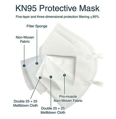 10 PACK KN95 Disposable Protective Face Mask Respirator 5 Layers Filter Masks 2