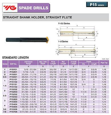 """1"""" Shank, Straight Flute Standard Length YG1 Spade Drill Holder 4"""