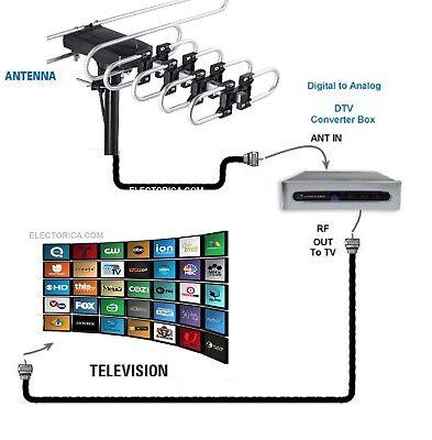 200 MILES OUTDOOR TV ANTENNA MOTORIZED AMPLIFIED HIGH GAIN dB HDTV  UHF VHF FM 4