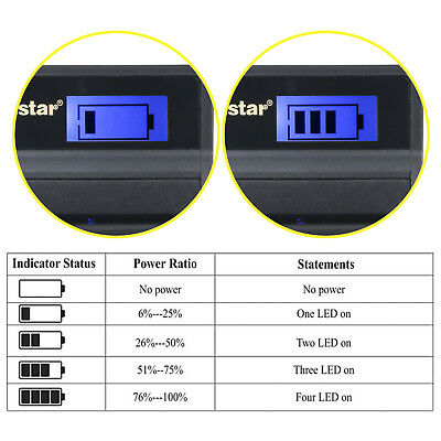 Kastar KLIC-7001 K7001 Charger Battery for Kodak EasyShare M320 M340 M341