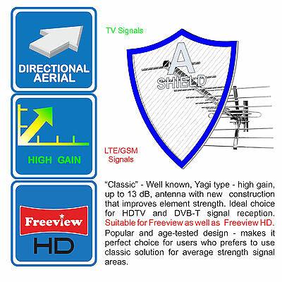 Classique LTE Prêt Digital Freeview HDTV Aérienne + 1 2 TV Connecteurs Kit 2