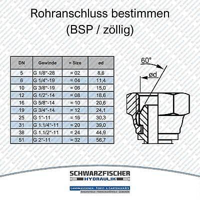 Hydraulikschlauch Hydraulikschläuche  2SC NW10 G3//8 DKR DKR90 Länge wählbar