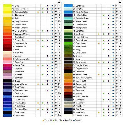 Derwent Procolour Professional Artists Colouring Pencils - 72 Colours Available 3