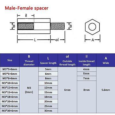 25/100pcs Black Plastic Nylon M2 M3 M4 Hex Column Standoff Spacer Phillips Screw 6