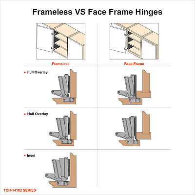 165 Degree HALF Overlay Clip-on Lazy Susan Corner SOFT Close Cabinet Hinge H-Q