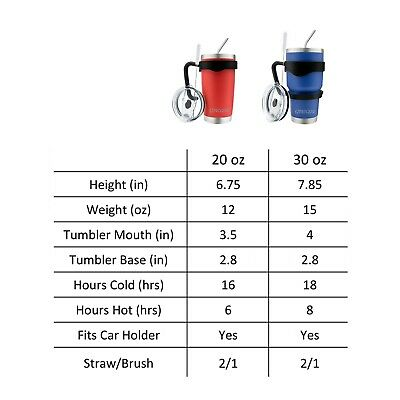 30 oz Stainless Steel Tumbler w/ Lid Handle & Straws Insulated Travel Coffee Mug 3