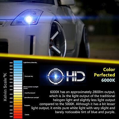 Autovizion Xenon Lights Slim HID Kit for Scion FR-S iA iM iQ tC xA xB xD