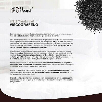 Colchon Colchones Viscoelastico Reversible Aloe 3D colchón visco vicoelastica 6