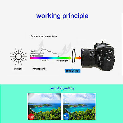 ZOMEI UV Filter Camera Lens Protector for Canon 52/55/58/62/67/72/77/82/86mm 7