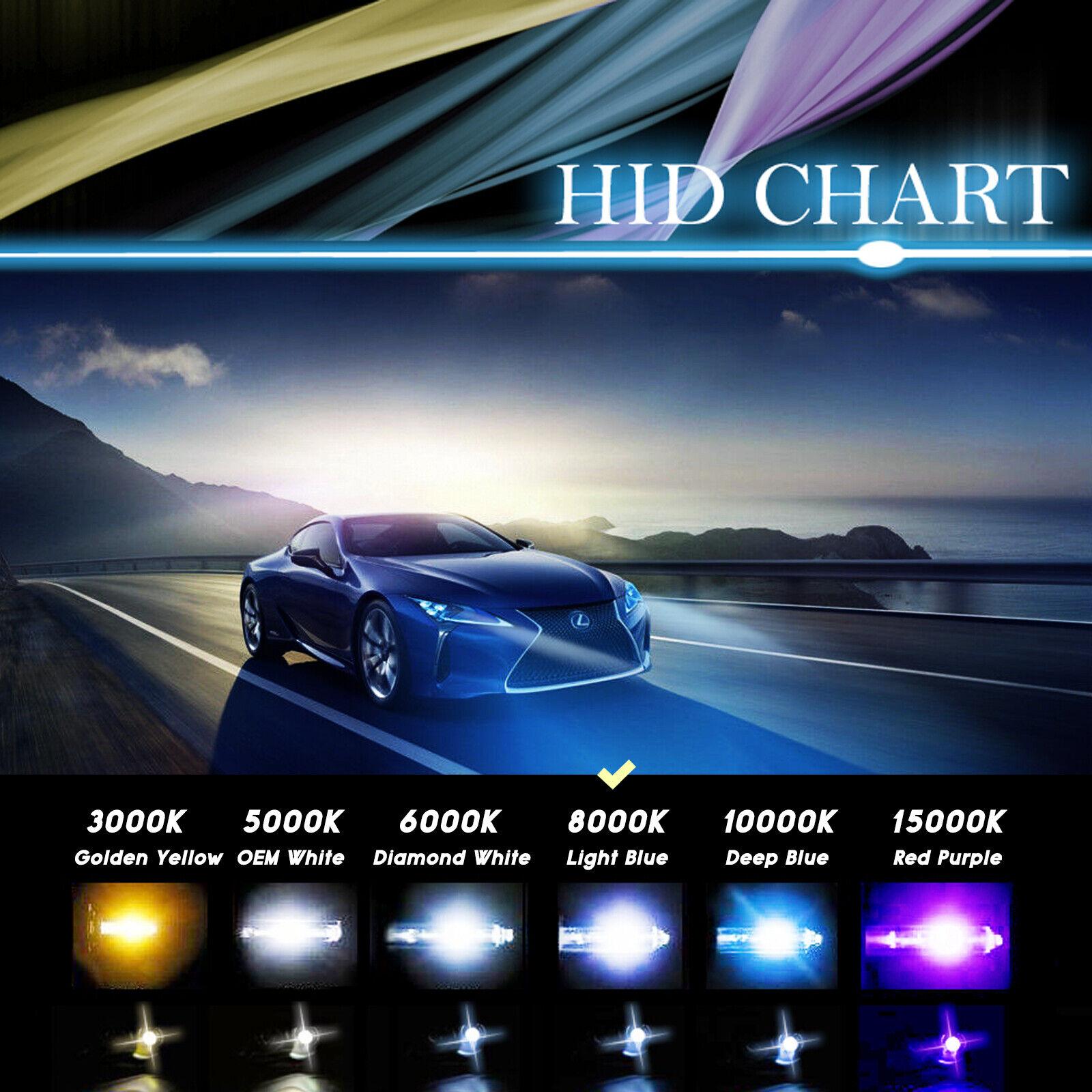AUTOVIZION HID XENON Conversion Kit All Bulb Sizes and Colors ...
