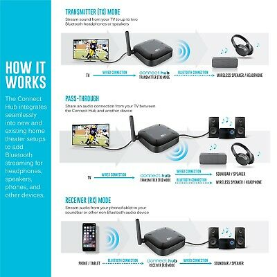 MEE AUDIO CONNECT Hub Universal Bluetooth Audio Transmitter and Receiver  for TV