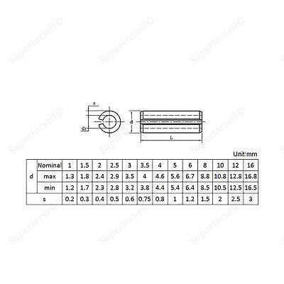 M1.5 M2 M2.5 M3 M4 Spring Pins Split Tension Roll Pin - Black Zinc Plated Steel 4