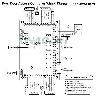 Lenel Lnl 2220 Wiring Diagram further MUX8 besides Lenel Access Control Wiring Diagram also  on lenel 1320 installation manual