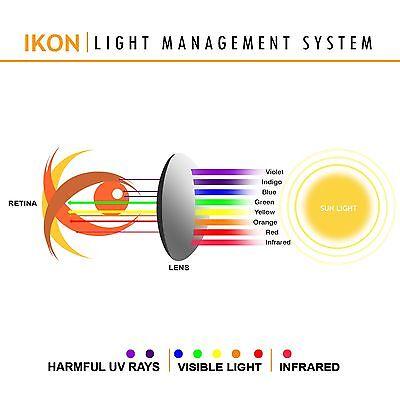 7a5fa323662 1 of 8FREE Shipping Polarized IKON Replacement Lenses For Spy Optic Logan  Sunglasses Black