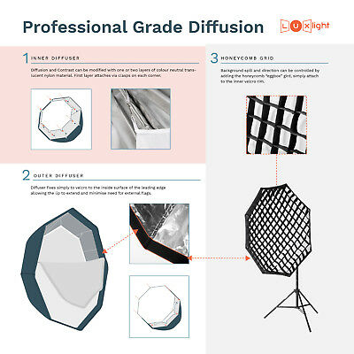 150cm Octabox & Grid | Bowens | LuxLight® | Photo Studio Flash Softbox Octobox 4