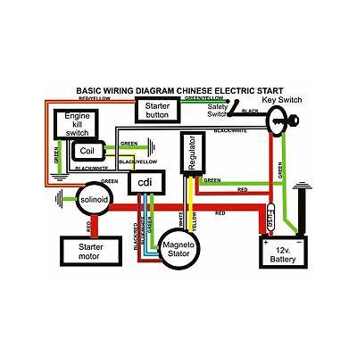 FULL WIRING HARNESS for 250CC 200CC ZONGSHEN Pit bike Hummer atomik Ducar  lifan - $43.35 | PicClickPicClick