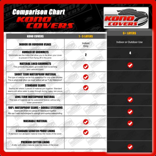 20 Layer Car Cover Fleece Lining Waterproof Soft Breathable Indoor Outdoor 17383
