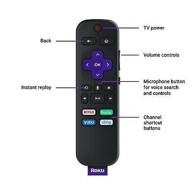 Roku Express+   HD Streaming Media Player, incl. Voice Remote, HDMI cable (2019) 3