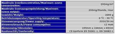 Kombigerät Ozonisator Wasseraufbereitung Generator M. Redoxcontroller Orp/ph Oz9 5