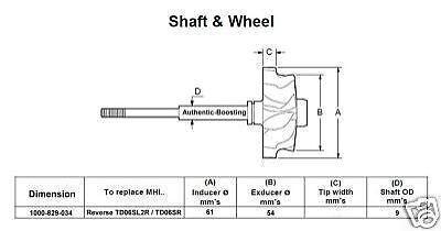 TRITDT Turbo Turbine wheel Mitsubishi 4G63T Lancer EVO 4~9 TD05HR /& SRT4 Stage 3