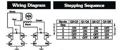 Stepper Linear Actuator Haydon LC1574W-04-025 bipolar 4V 0.2A 4