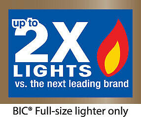 BIC Classic Lighter, Assorted Colors, 3 Packs of 5 6