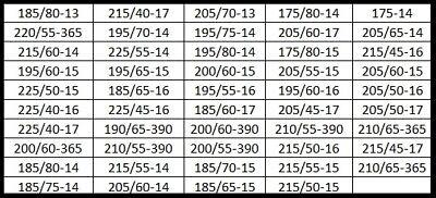 v.desc. Catene da neve 9 mm Omologate GRUPPO 100  Pneumatici 205//80R14 e altri