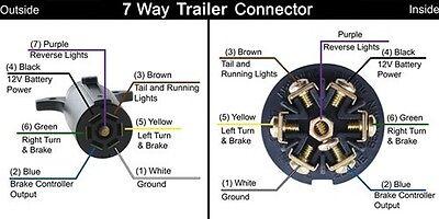 7 way rv plug trailer wiring tester e-z 2 check lights & brake  controller