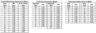New Crank Winding Clock Key Size 4 / 3.25mm 2