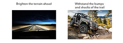 """2x 18W 4inch CREE LED Work Light Bar Driving Flood Lamp 4WD Offroad Truck UTE 4"""" 6"""