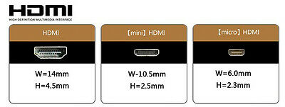 Micro Mini HDMI Male To HDMI Female Adapter Converter Connector For Tablet PC TV 2