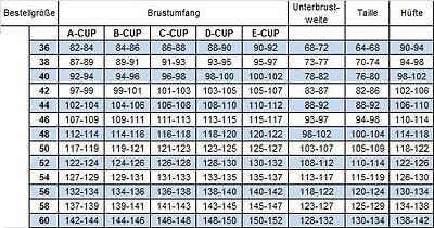 Olympia Tankini Set NEU Gr.38,40,42 Cup-C,D,E Damen Schwimmen Blau//Rot 2Tlg
