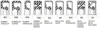 Rotary Shaft Oil Seal//Lip Seal 20x28x7mm R21 NBR Nitrile Rubber
