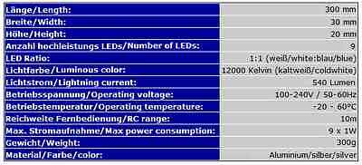 Aquariumleuchte Led Aquariumbeleuchtung Aquariumlampe Aquariumabdeckung Uv Ab4 12