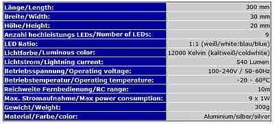 LED-AQUARIUMLEUCHTE LAMPE PowerLED 30cm SIMULATION TAGES-/MONDLICHT HQI T8 AB7 12