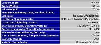 Led Beleuchtung Tageslichtsimulator Sonnenuntergang Mondlicht Easy Dimmbar Ab7Ww 12