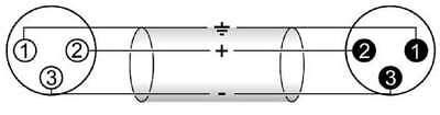 1 m 3 pol Mikrofonkabel XLR male XLR female BLAU - DMX Mikrofon Kabel Adam Hall