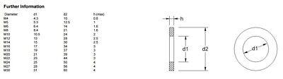 Threaded Metric Bar Studding Rod Connectors Nuts Washers Caps Zinc Mild Steel 3