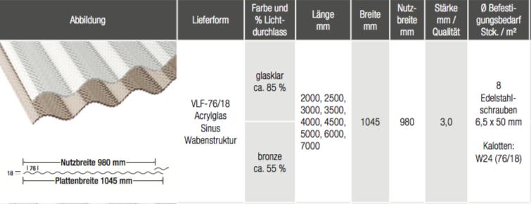 Acryl Lichtplatten Wellplatten Profilplatten 3 Mm Sinus 76