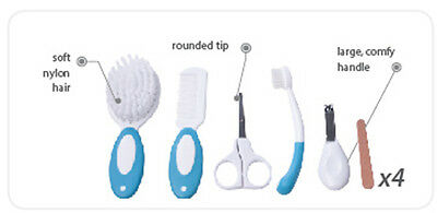 BABY GROOMING KIT Canpol 2/796 Comb Brush Safe Scissors Clippers Toothbrush Set 4