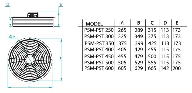 Testato /& certificata. DIN 580 N BZP 2 sollevando GOLFARI m16