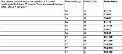 jcb loadall telehandler service repair workshop manual 526 531 533