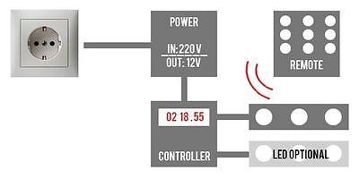 LED-BELEUCHTUNG AQUARIUM PowerLED 120cm SIMULATION TAGES-/MONDLICHT HQI T8 AB6 8