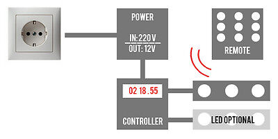 LED-BELEUCHTUNG AQUARIUM PowerLED 60cm SIMULATION TAGES-/MONDLICHT HQI T8 AB4 8