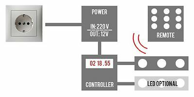 LED-BELEUCHTUNG AQUARIUM PowerLED 90cm SIMULATION TAGES-/MONDLICHT HQI T8 AB5 8