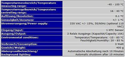 Digitaler Thermostat Thermometer Heiz- & Kühlregeleinrichtung Gewächshaus Tx4 5